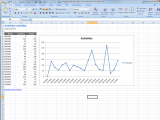 SOCIAL ANALYTICS - Graph in Excel