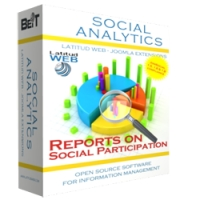 SOCIAL ANALYTICS v1.2 for Joomla! 1.7 released.